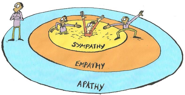 Sympathy Empathy Apathy